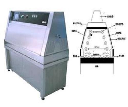 紫外灯老化试验机具有以下显著特点