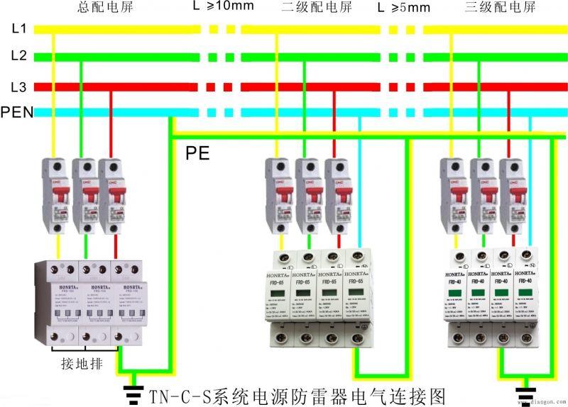 关于试验箱三相四线制和三相五线制的区分